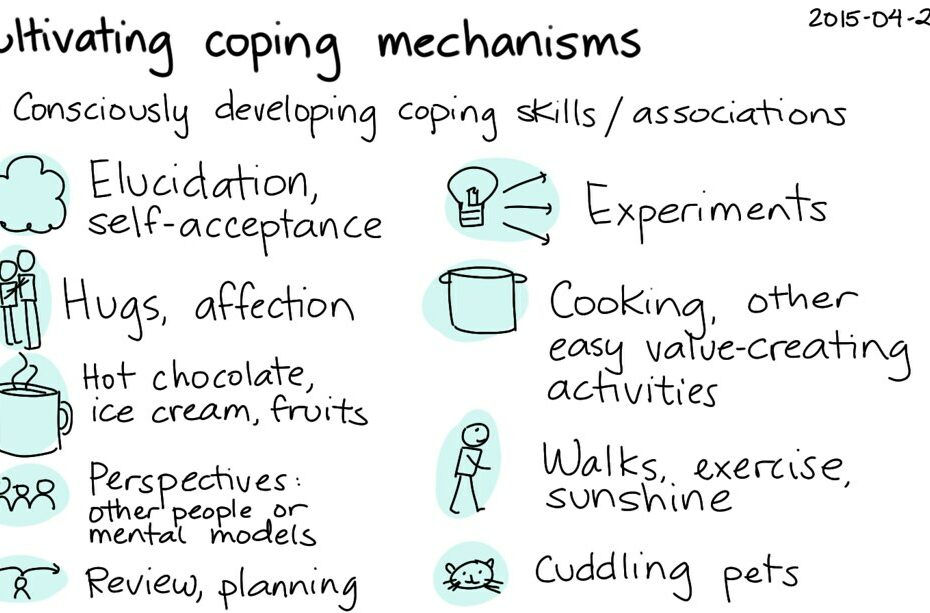 """it's a list titled """"cultivating coping mechanisms."""" it is numbered """"2015-04-206"""" in the upper corner and subtitled """"consciously developing coping skills/associations"""" each item is labeled and has a small drawing that represents it. here are the listed items: elucidation, self-acceptance, hugs, affection, hot chocolate, ice cream, fruits, perspectives: other people or mental models, review, planning, experiments, cooking, other easy value-creating activities, walks, exercise, sunshine, cuddling pets"""